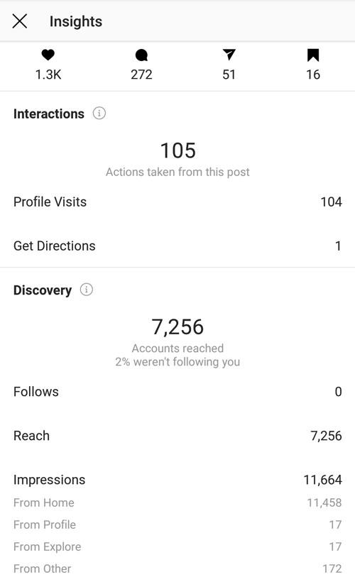 مشاهده آمار بازدید از پیج اینستاگرام